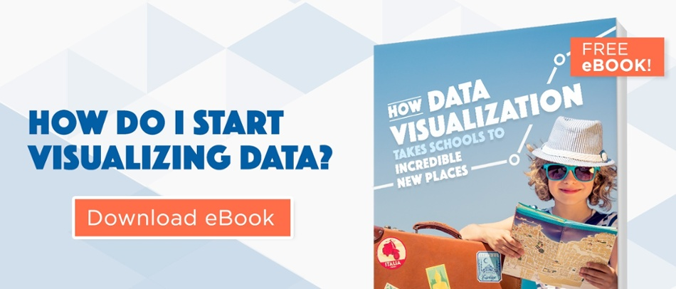 Data visualization for K12 schools eBook