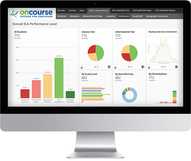 classroom management software price